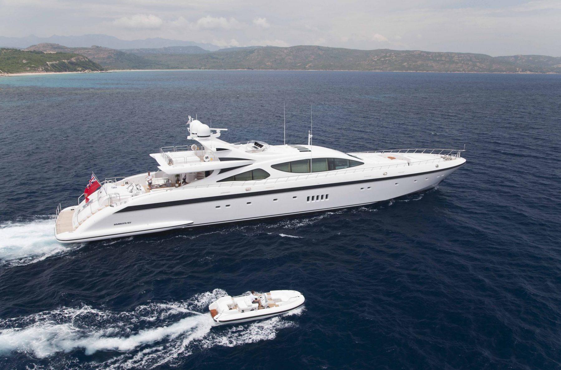 Used Yacht Overmarine Mangusta 165 Rush For Sale In Monaco
